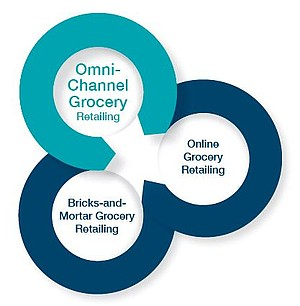 Omni-Channel Grocery Retailing